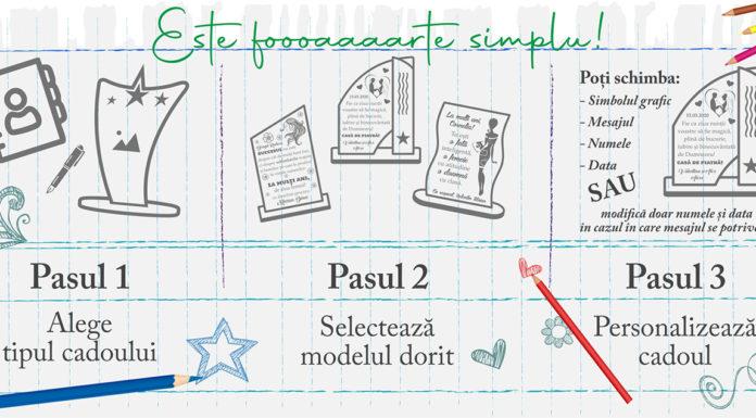 Cadouri personalizate homepage Cadou Inedit